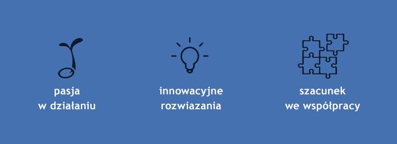 3mind_wartosci